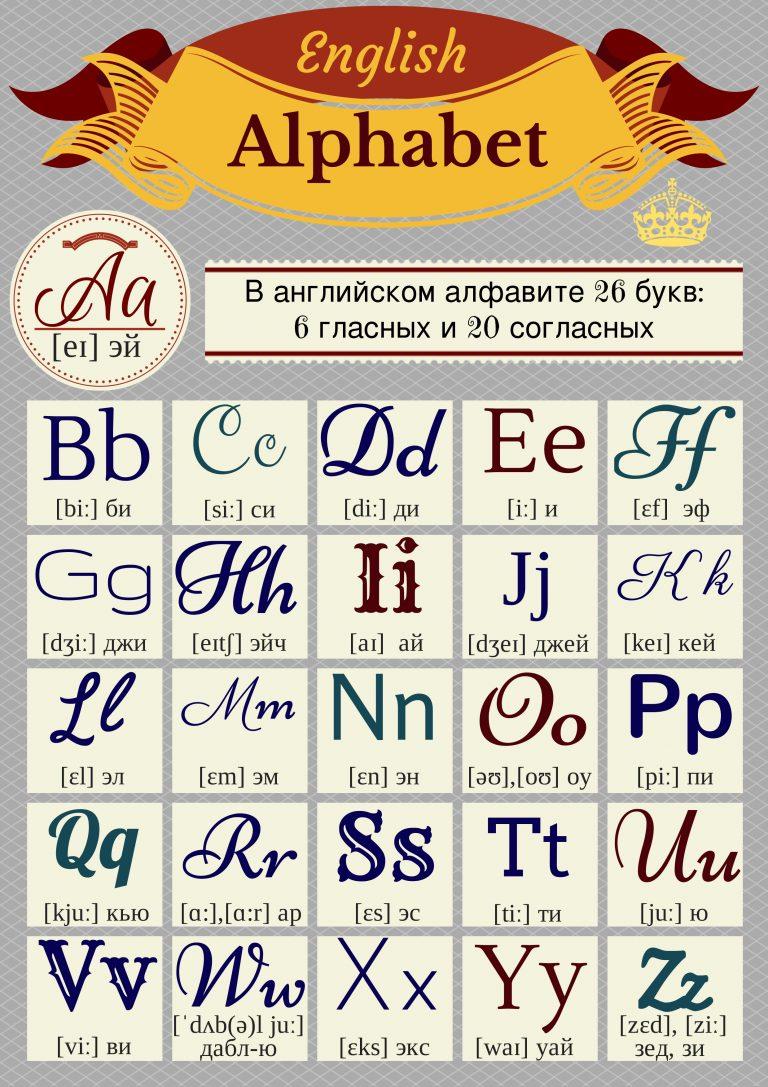 Английские буквы для детей - от A до Z - Поделки своими руками 38